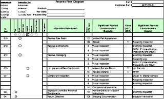 Ppap process flow diagram excel diagram index of cds ccuart Image collections